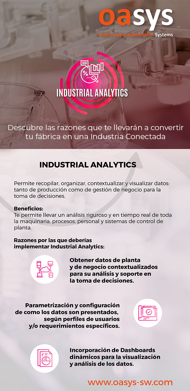 infografia-industrial-analytics